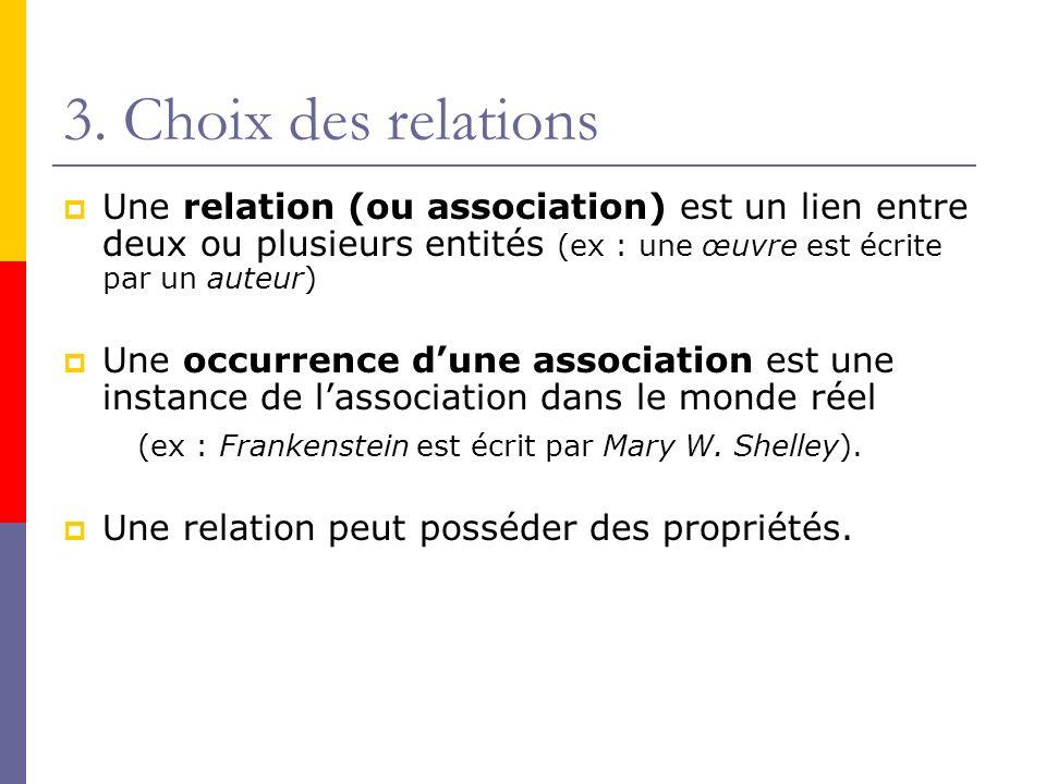 3. Choix des relations Une relation (ou association) est un lien entre deux ou plusieurs entités (ex : une œuvre est écrite par un auteur)