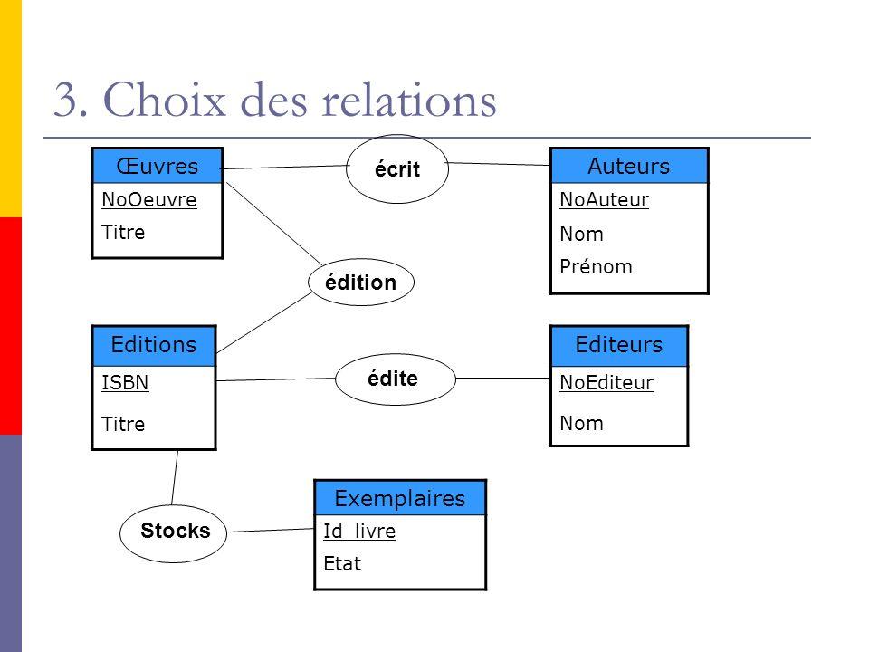 3. Choix des relations écrit Œuvres Auteurs édition Editions Editeurs