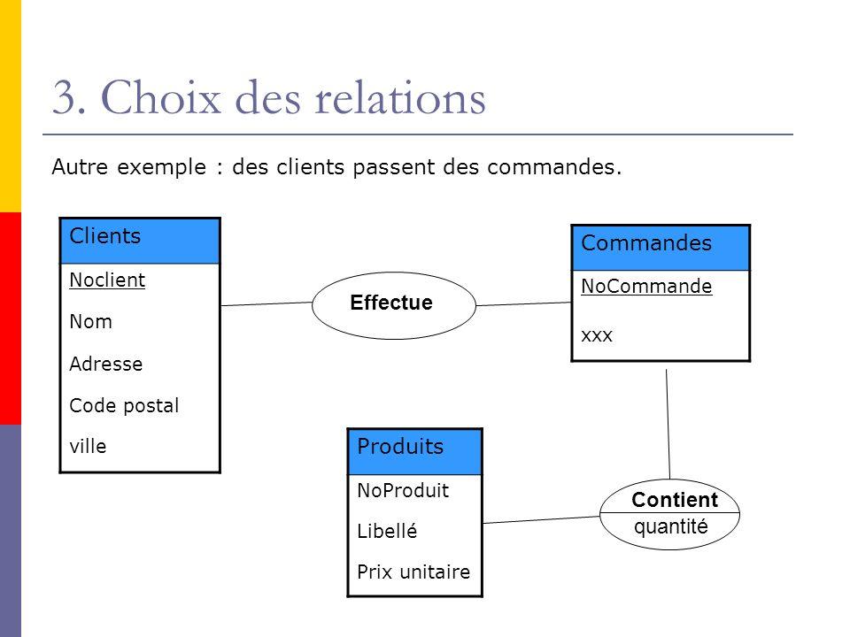 3. Choix des relations Clients Commandes