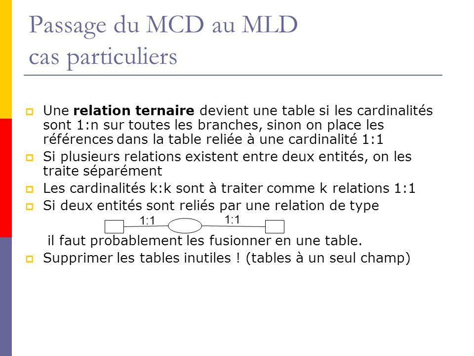 Passage du MCD au MLD cas particuliers