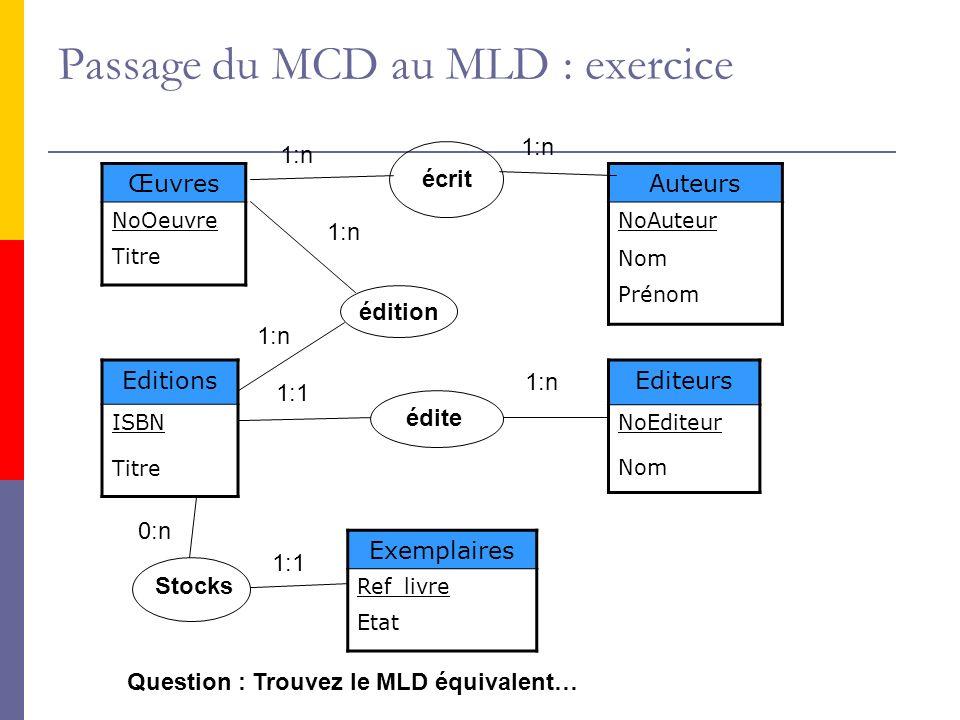 Passage du MCD au MLD : exercice