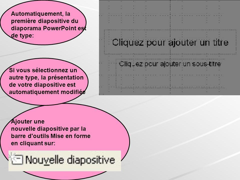 Automatiquement, la première diapositive du. diaporama PowerPoint est. de type: Si vous sélectionnez un.