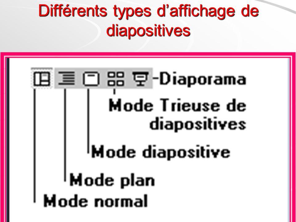 Différents types d'affichage de diapositives