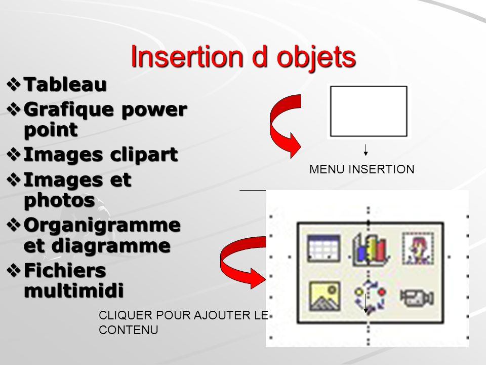 Insertion d objets Tableau Grafique power point Images clipart
