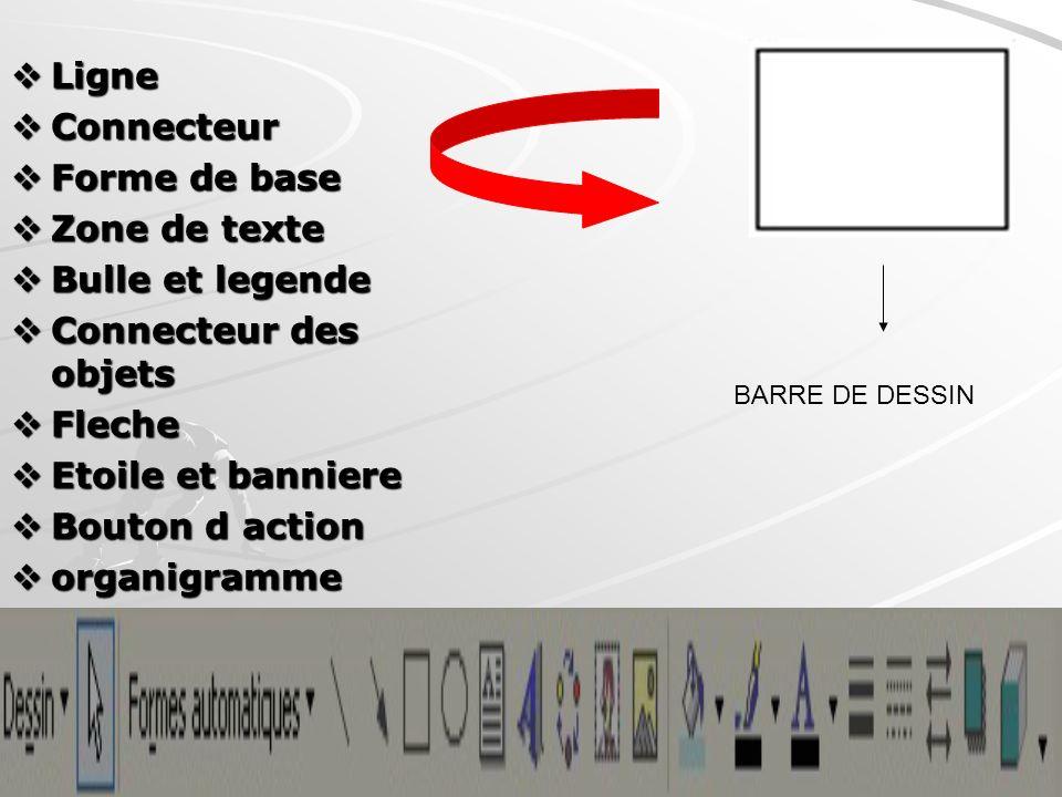 Ligne Connecteur Forme de base Zone de texte Bulle et legende