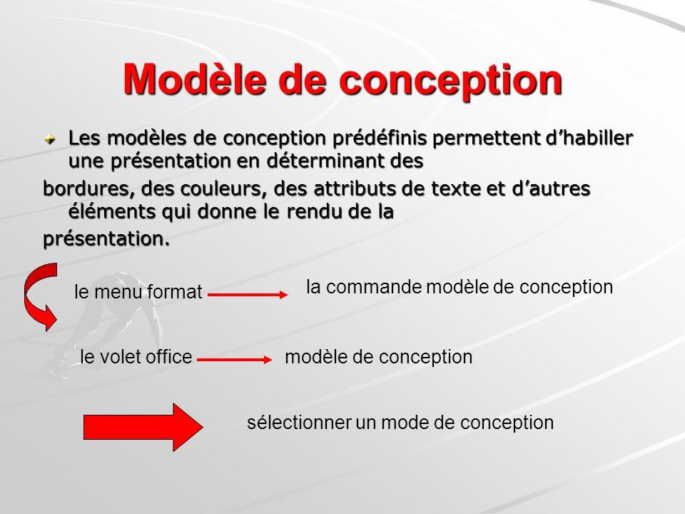 Modèle de conception Les modèles de conception prédéfinis permettent d'habiller une présentation en déterminant des.