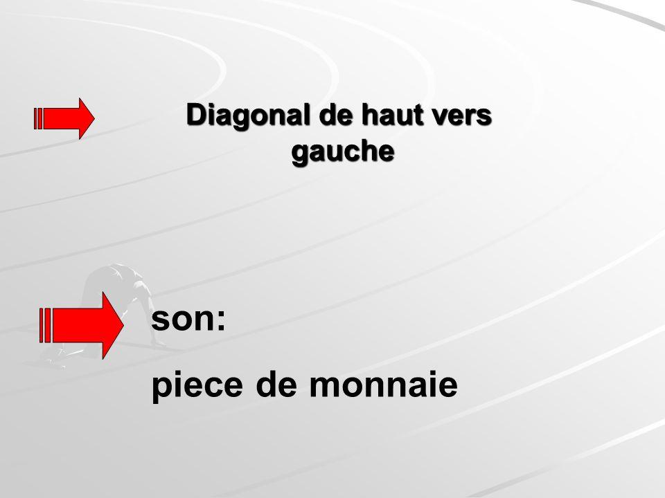Diagonal de haut vers gauche