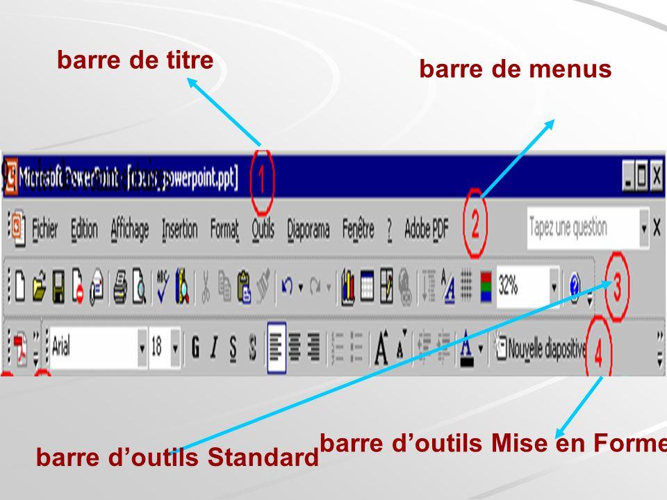 barre de titre barre de menus barre d'outils Mise en Forme barre d'outils Standard
