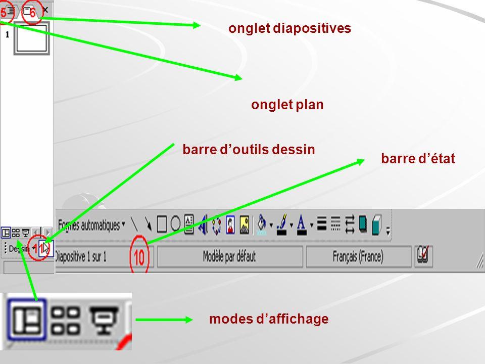 onglet diapositives onglet plan barre d'outils dessin barre d'état modes d'affichage