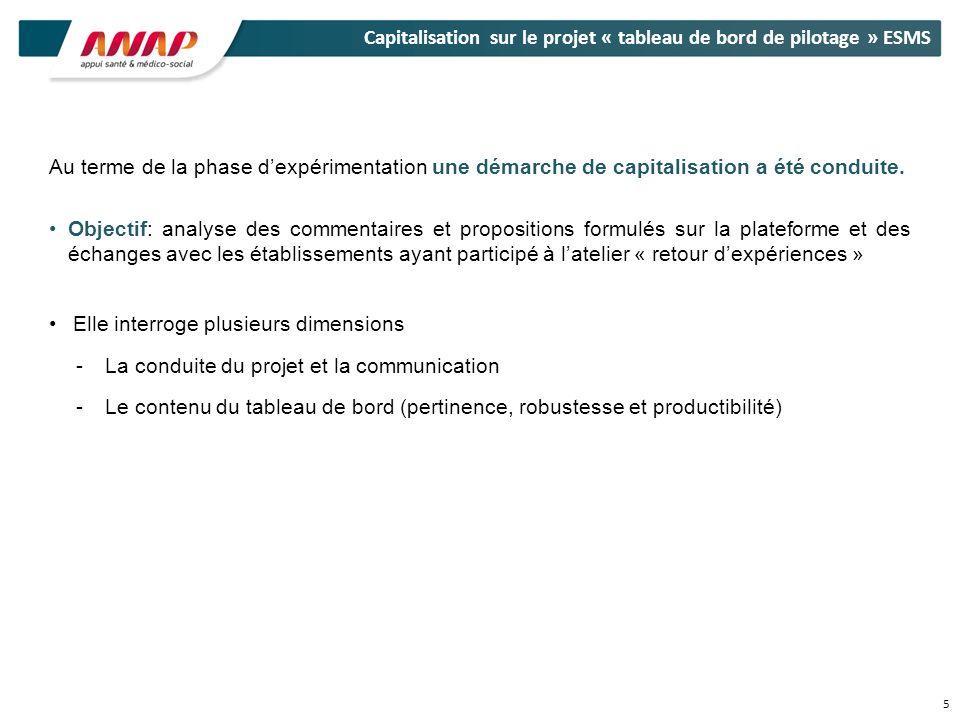 Capitalisation sur le projet « tableau de bord de pilotage » ESMS