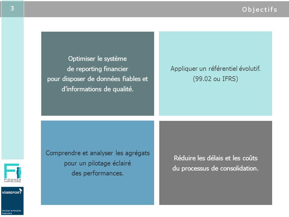 3 Objectifs Optimiser le système de reporting financier