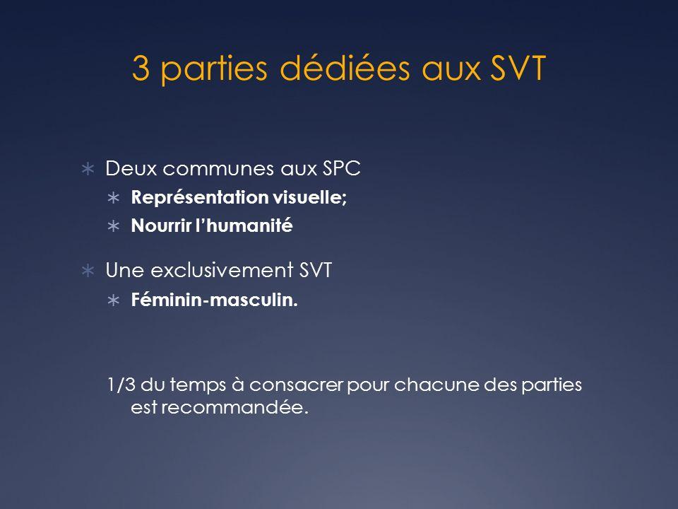 3 parties dédiées aux SVT