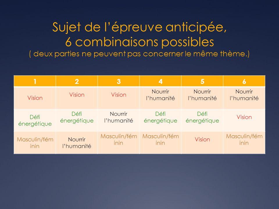 Sujet de l'épreuve anticipée, 6 combinaisons possibles ( deux parties ne peuvent pas concerner le même thème.)
