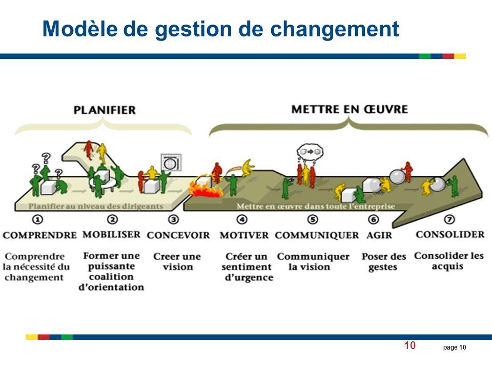 Modèle de gestion de changement