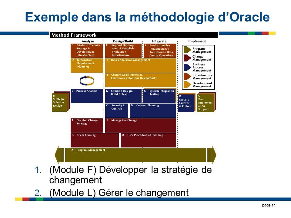 Exemple dans la méthodologie d'Oracle