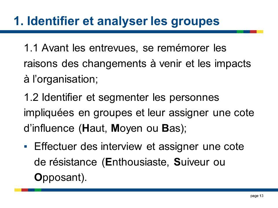 1. Identifier et analyser les groupes