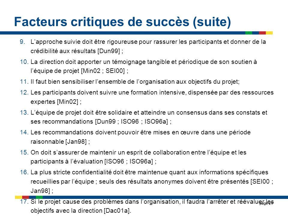 Facteurs critiques de succès (suite)