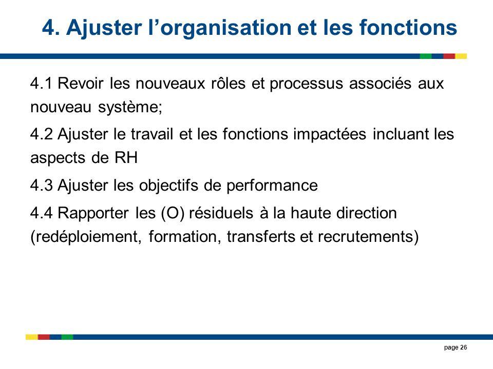 4. Ajuster l'organisation et les fonctions