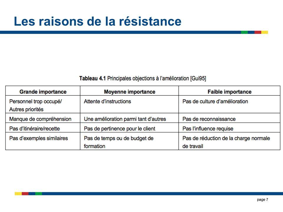 Les raisons de la résistance