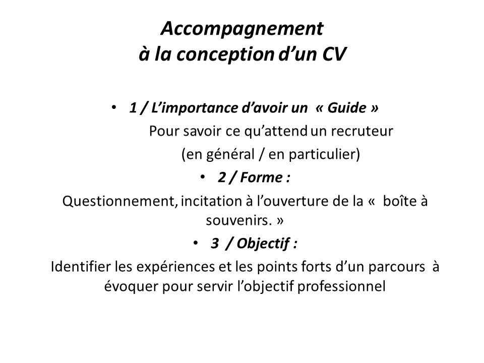 Accompagnement à la conception d'un CV