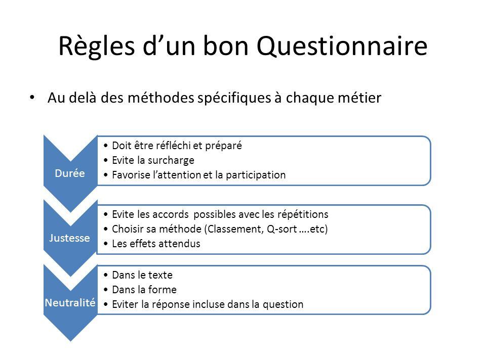 Règles d'un bon Questionnaire