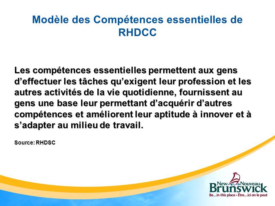 Modèle des Compétences essentielles de RHDCC
