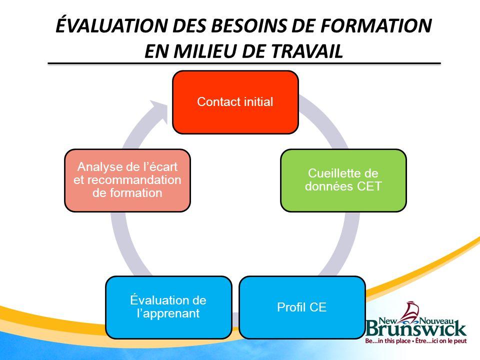 ÉVALUATION DES BESOINS DE FORMATION EN MILIEU DE TRAVAIL