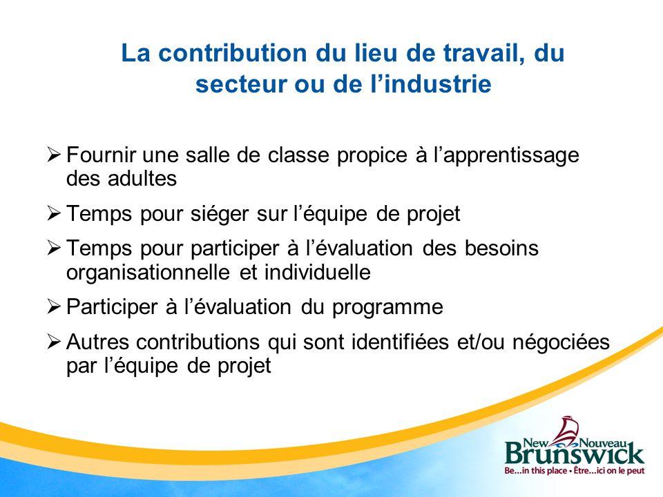 La contribution du lieu de travail, du secteur ou de l'industrie