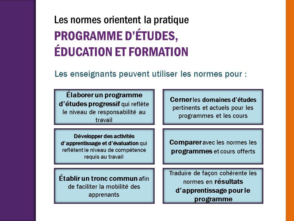 PROGRAMME D'ÉTUDES, ÉDUCATION ET FORMATION