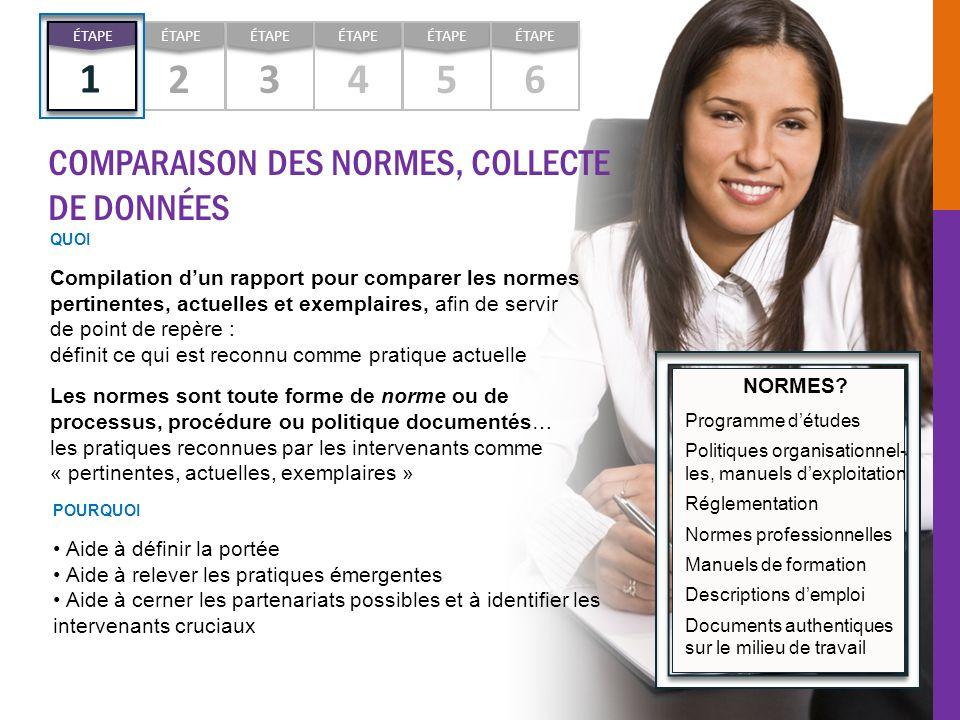 1 2 3 4 5 6 COMPARAISON DES NORMES, COLLECTE DE DONNÉES