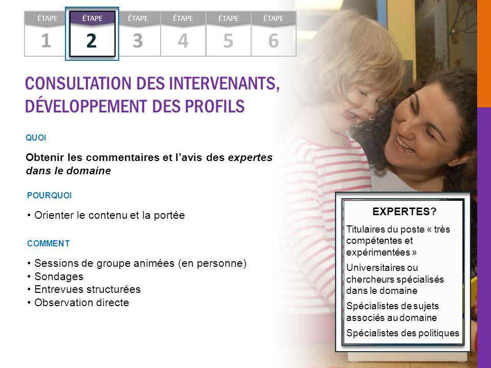 1 2 3 4 5 6 CONSULTATION DES INTERVENANTS, DÉVELOPPEMENT DES PROFILS