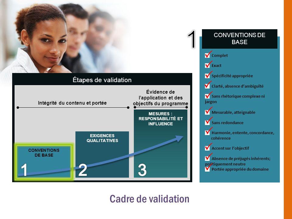 1 1 2 3            Cadre de validation Étapes de validation