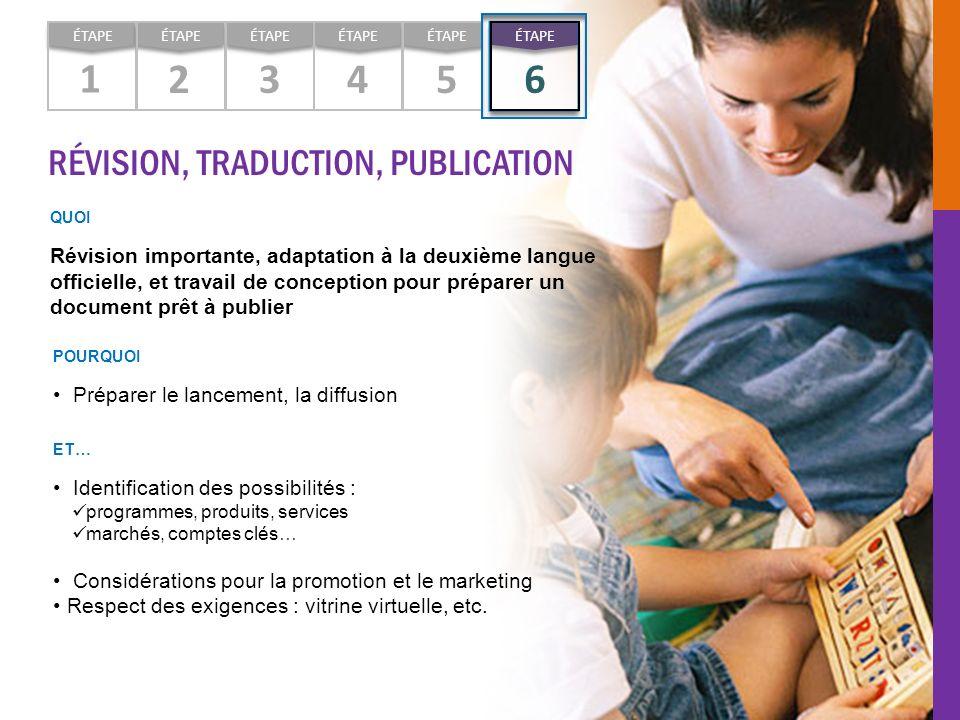 1 2 3 4 5 6 RÉVISION, TRADUCTION, PUBLICATION
