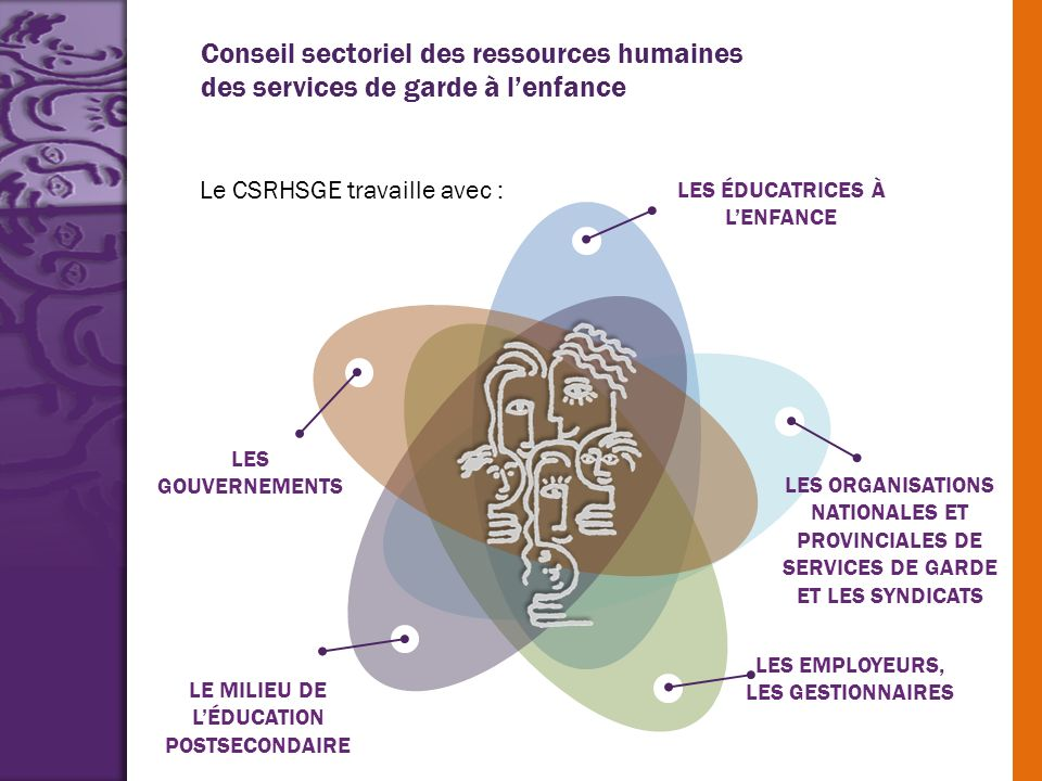 Conseil sectoriel des ressources humaines des services de garde à l'enfance