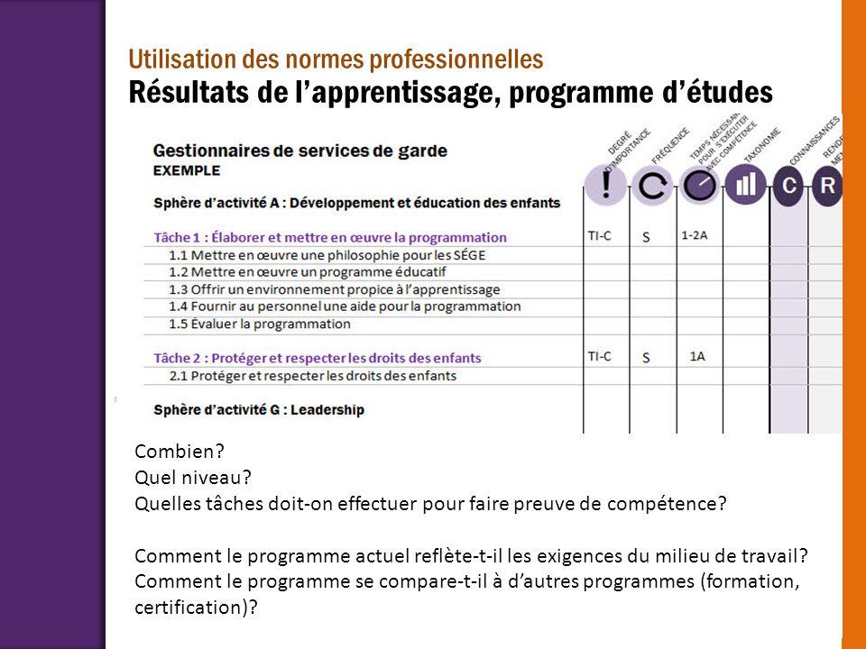 Résultats de l'apprentissage, programme d'études