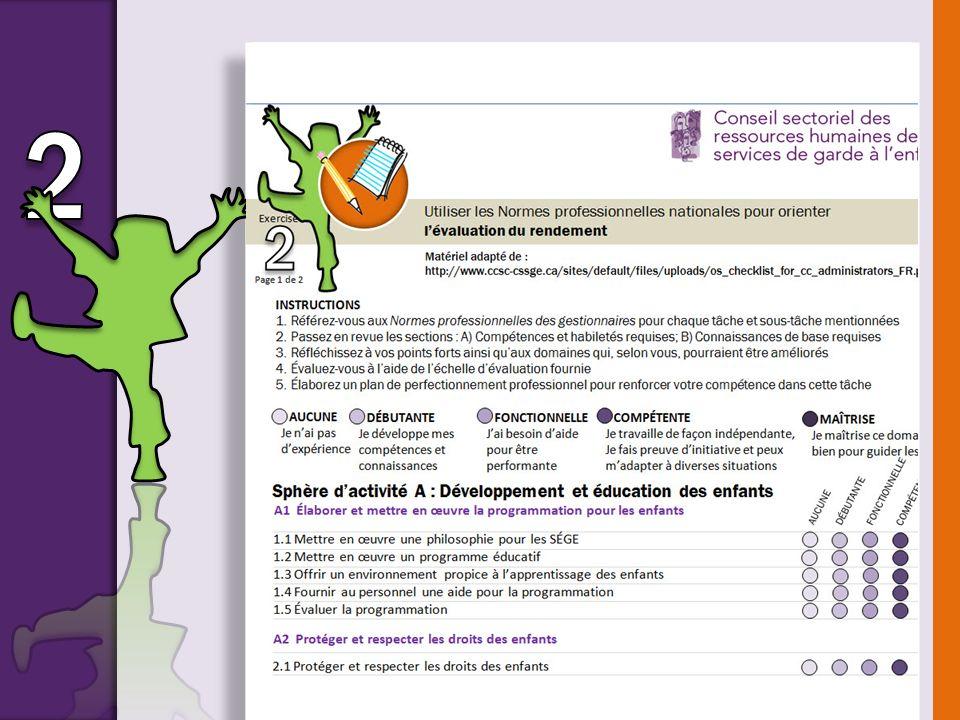 2 Quatre étapes principales pouvant servir à une évaluation du rendement : Choisissez une échelle ou une méthode d'évaluation du rendement.