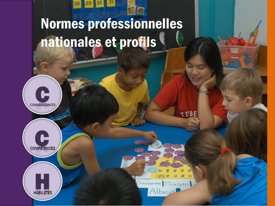 C C H Normes professionnelles nationales et profils