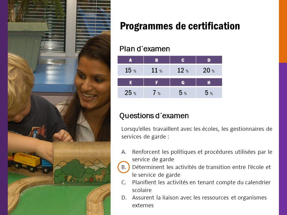 Programmes de certification
