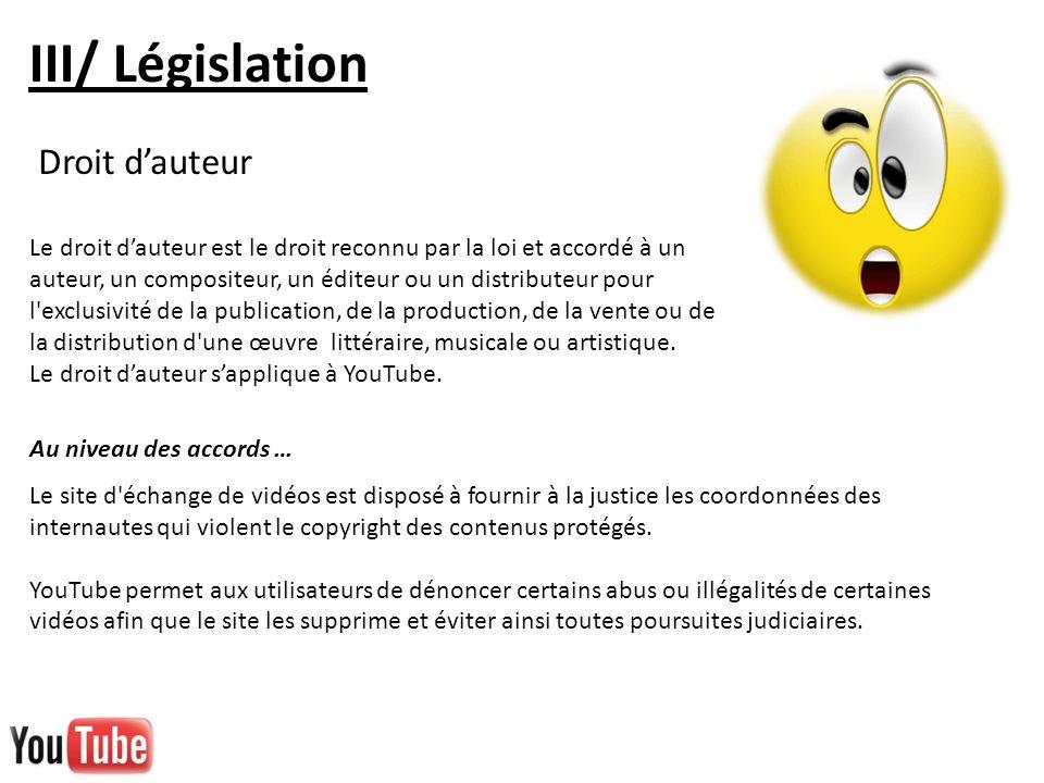 III/ Législation Droit d'auteur