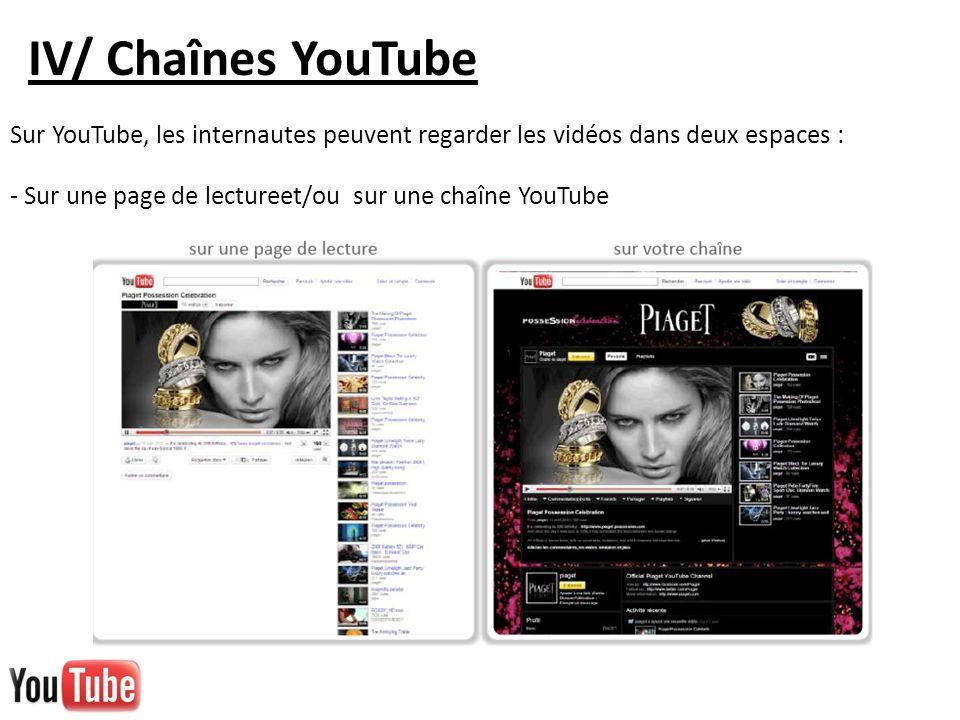 IV/ Chaînes YouTube Sur YouTube, les internautes peuvent regarder les vidéos dans deux espaces :