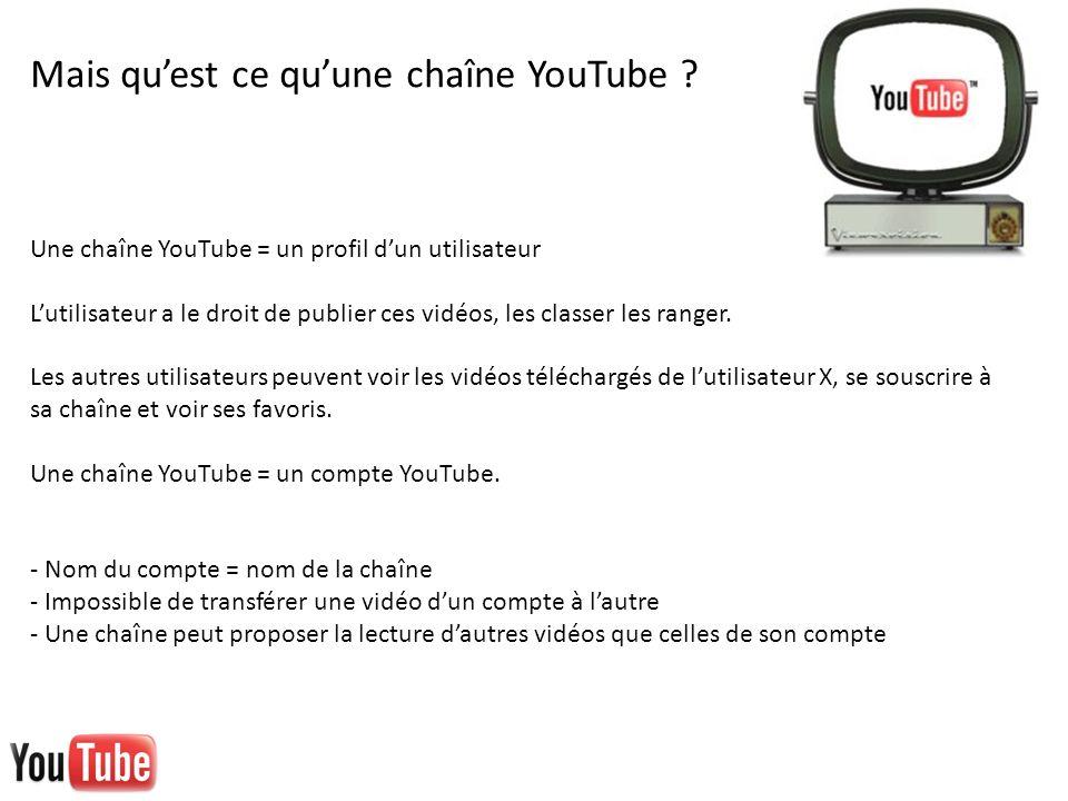 Mais qu'est ce qu'une chaîne YouTube