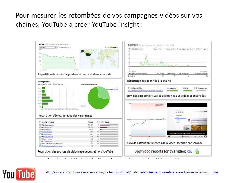 Pour mesurer les retombées de vos campagnes vidéos sur vos chaînes, YouTube a créer YouTube insight :