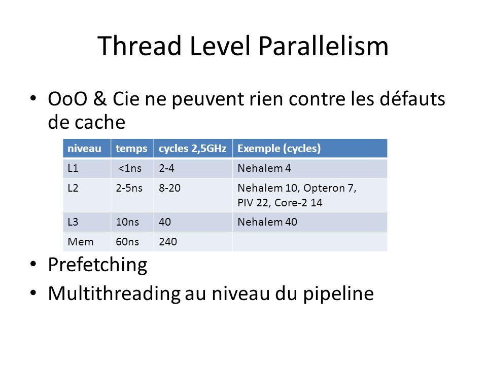 Thread Level Parallelism