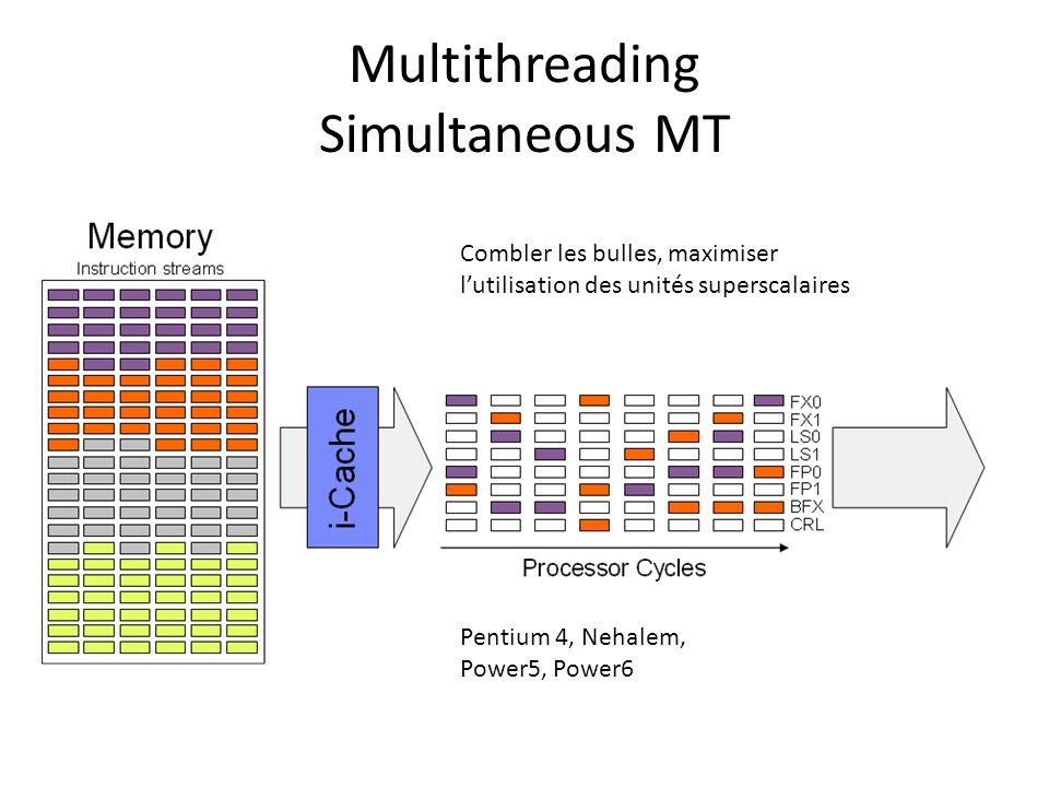 Multithreading Simultaneous MT