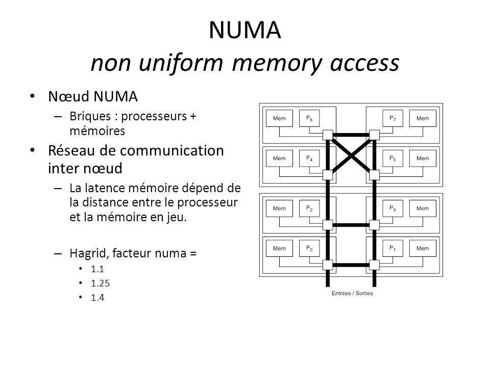 NUMA non uniform memory access