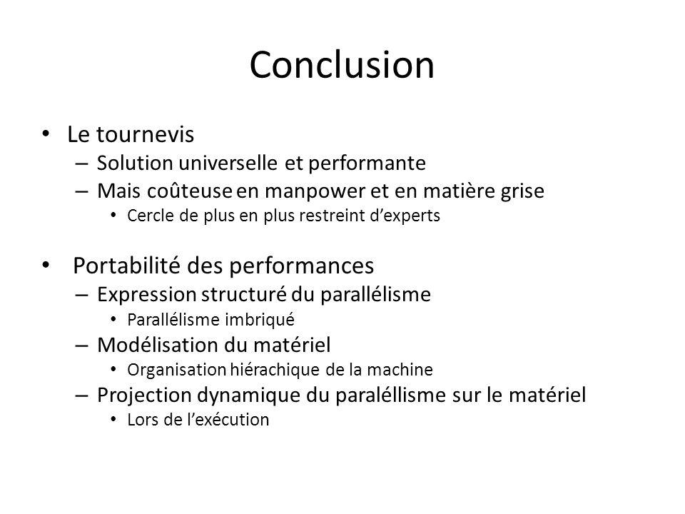 Conclusion Le tournevis Portabilité des performances