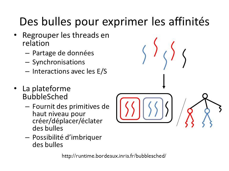 Des bulles pour exprimer les affinités