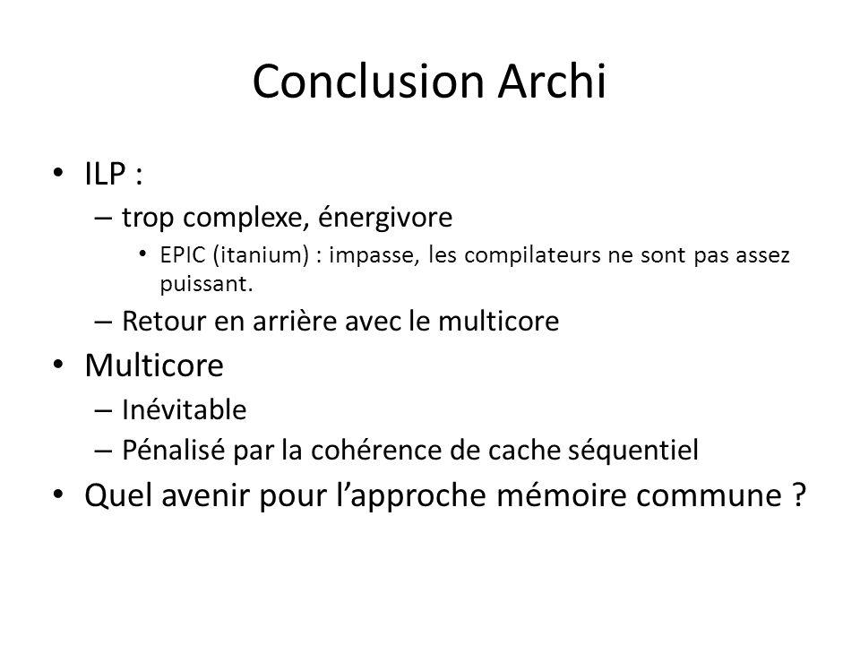 Conclusion Archi ILP : Multicore