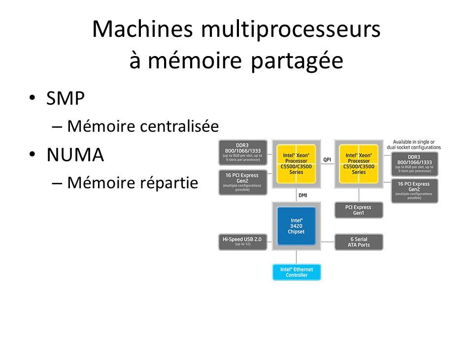 Machines multiprocesseurs à mémoire partagée
