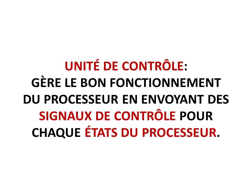 Unité de contrôle: Gère le bon fonctionnement du processeur en envoyant des signaux de contrôle pour chaque états du processeur.